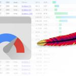 Cài đặt mod_pagespeed vào Apache trên máy chủ DirectAdmin